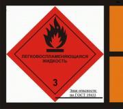 Категории помещений по взрывопожарной и пожарной опасности