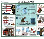 Инструкция по охране труда для электросварщика ручной сварки Безопасность при выполнении электросварочных работ